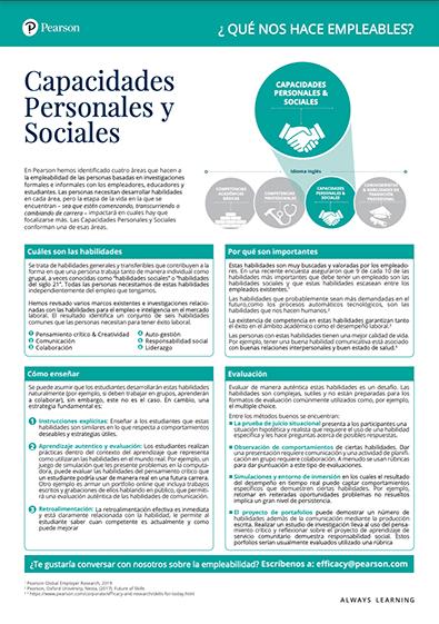 capacidades-personales-sociales